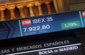 ep el ibex 35 en la bolsa de madrid espana a 16 de noviembre de 2020 el ibex 35 subia un 2 en torno