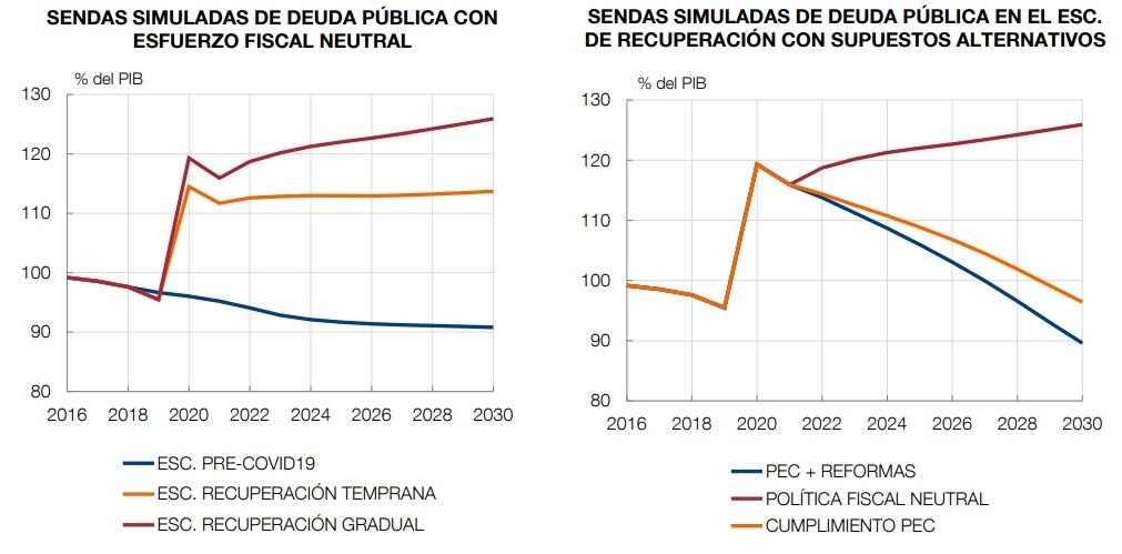 deuda banco espana