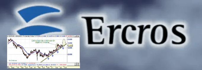 ercrosgrandecb221